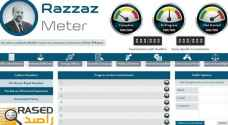 RazzazMeter: Eye on Government performance