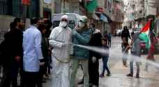 Eight deaths, 633 new coronavirus cases in Palestine