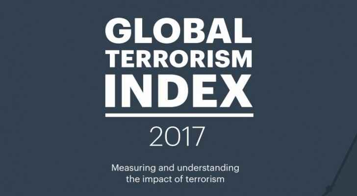 Global Terrorism Index 2016.
