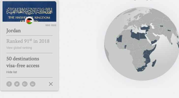 91st ranking for Jordanian passport