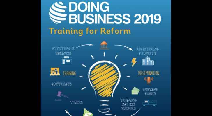'Doing Business 2019' Report published by World Bank.