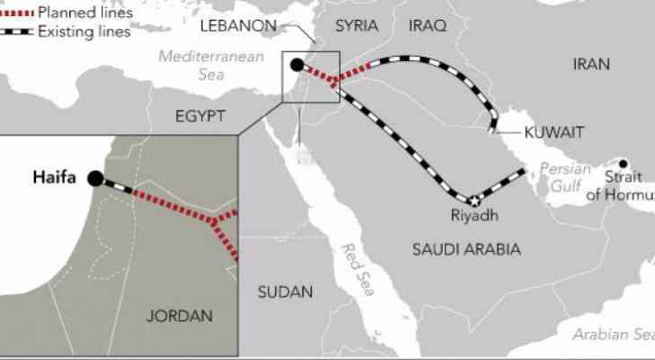 Map of train routs across the Middle East