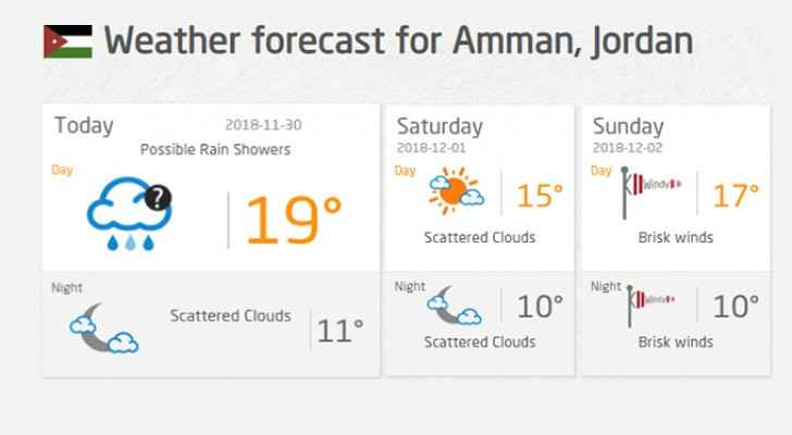 Weather Forecast (arabiaweather)