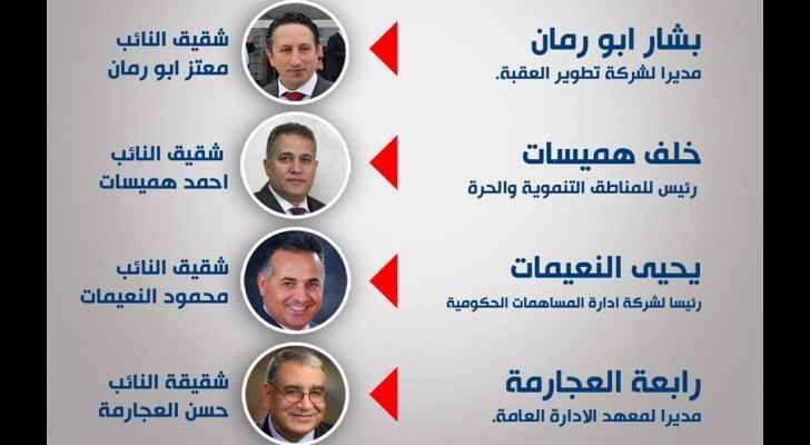 Appointment of MPs' brothers by government angers Jordanians
