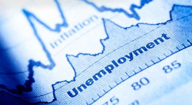 Unemployment in Jordan at highest rate in 10 years
