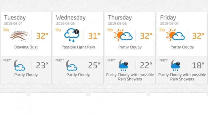 Amman weather forecast Tuesday-Friday.
