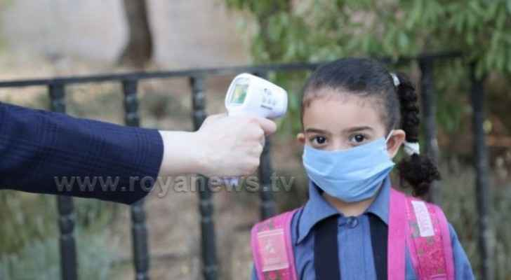 2.12% of total COVID-19 cases in Jordan belong to school students